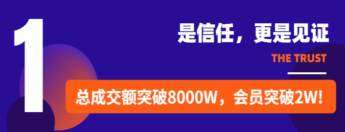 无纺布订单网会员总数突破20000!